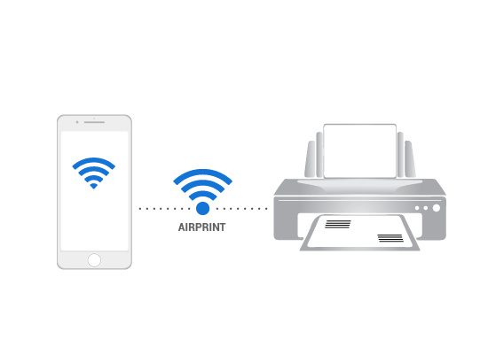 HP Envy 5542 Airprint Setup