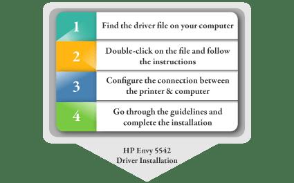 HP Ency 5542 Driver