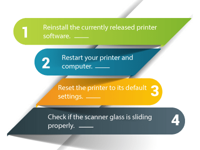 how-to-fix-printer-scanner-problems