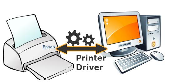 Epson EcoTank Pro ET-5880 Printer Setup