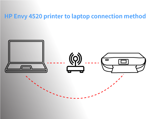 Connect HP Envy 4520 printer to laptop