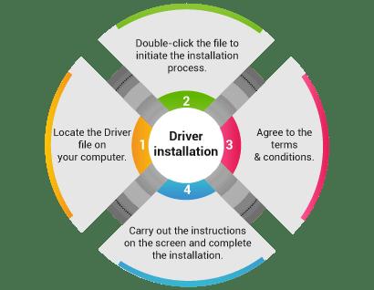 123.hp.com/envy 5640 driver install