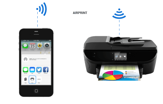 HP Envy 7645 apple airprint setup